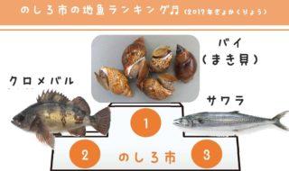 240_能代市の地魚ランキング