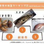 242_秋田市の地魚ランキング
