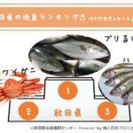 143_秋田県の地魚ランキング