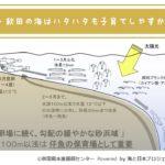 238_教育県秋田の海はハタハタも子育てしやすかった💛