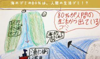 144_海のゴミの8割は生活ゴミ